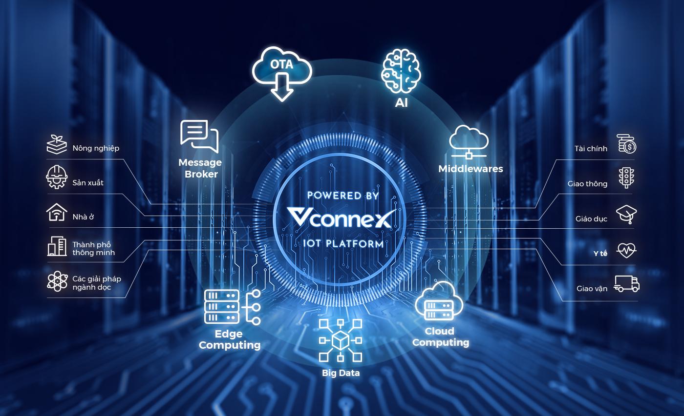 Công tắc thông minh Vconnex ứng dụng công nghệ cao
